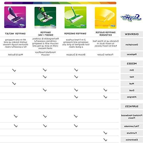Swiffer Surface Pet Refills,